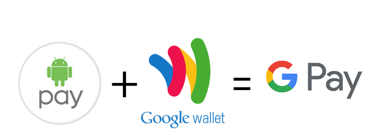 6 Great Ways To Earn Money From Google [Updated in 2019] – Authority