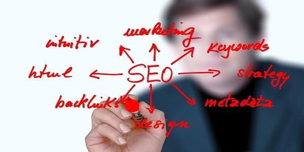keyword-based-creative-blog-names