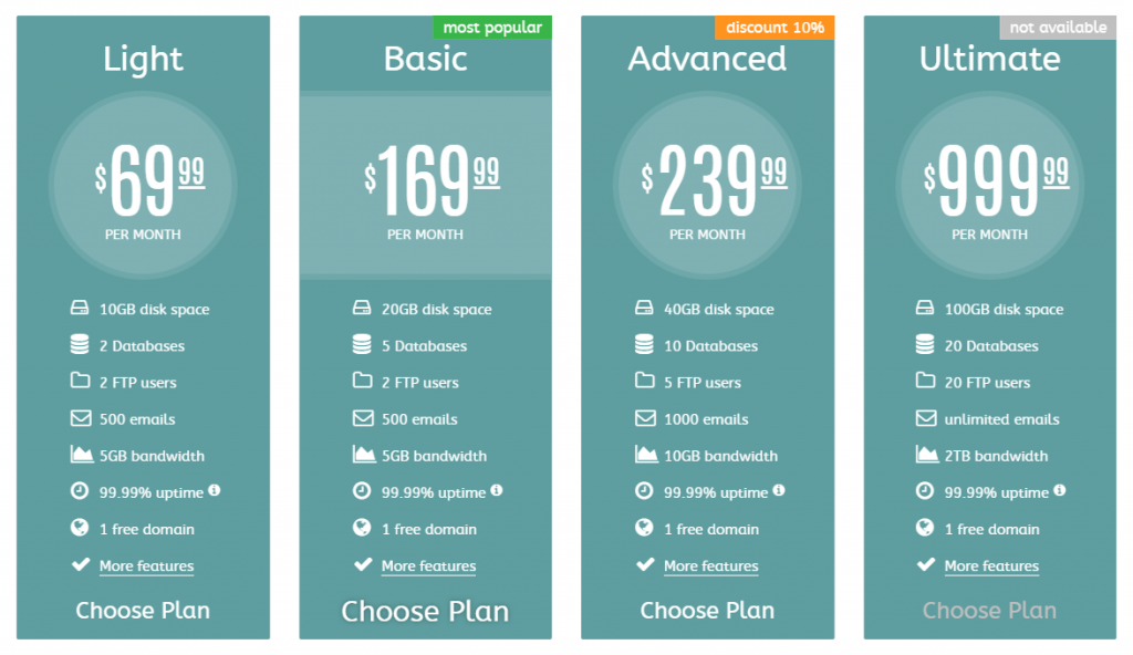 pricing-table-wordpress-bootstrap-plugin